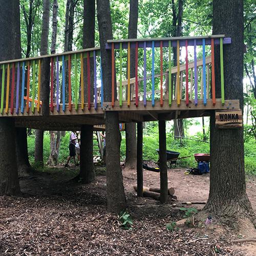 Wonka Treehouse
